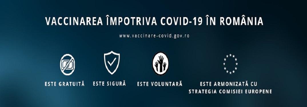Campanie Vaccinare Covid-19